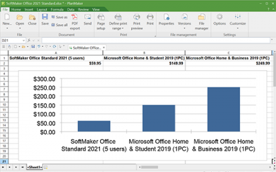 Microsoft Office 2019 vs SoftMaker Office 2021 pricing for personal use